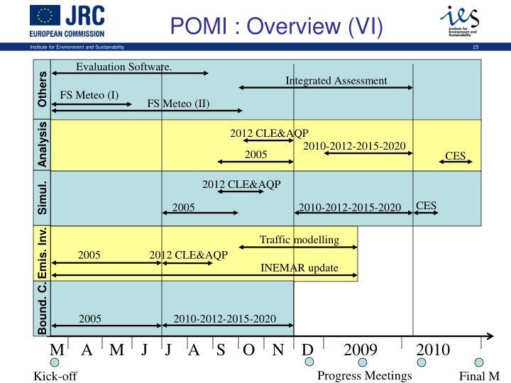 POMI : Overview (VI)