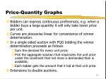 price quantity graphs