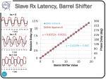 slave rx latency barrel shifter