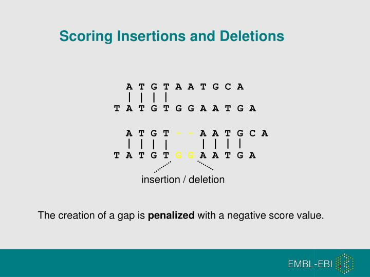 Scoring Insertions and Deletions