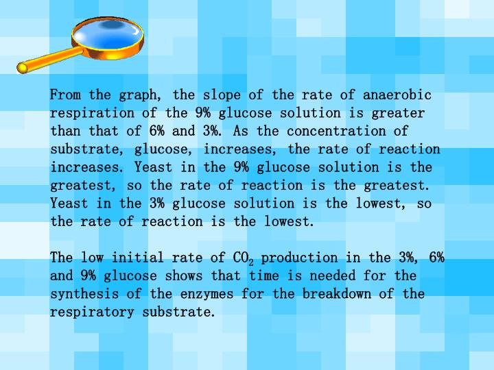 From the graph, the slope of the rate of anaerobic respiration of the 9% glucose solution is greater than that of 6% and 3%. As the concentration of substrate, glucose, increases, the rate of reaction increases. Yeast in the 9% glucose solution is the greatest, so the rate of reaction is the greatest. Yeast in the 3% glucose solution is the lowest, so the rate of reaction is the lowest.