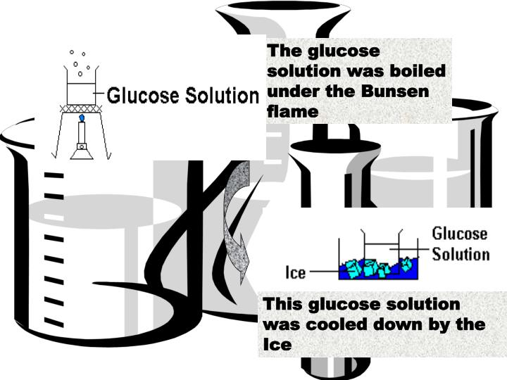 The glucose solution was boiled under the Bunsen flame