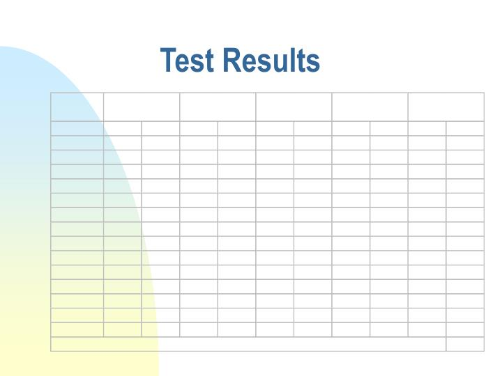 Test Results