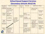 school based support services secondary schools 2013 14