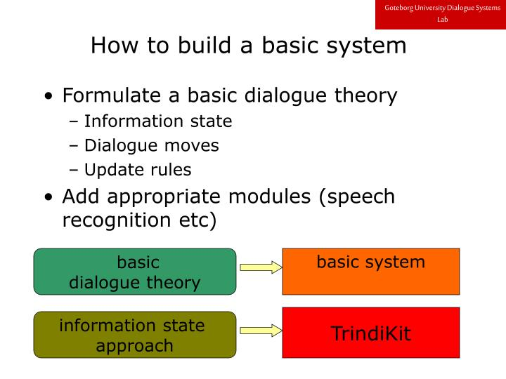How to build a basic system