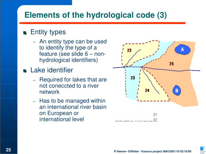 Elements of the hydrological code (3)