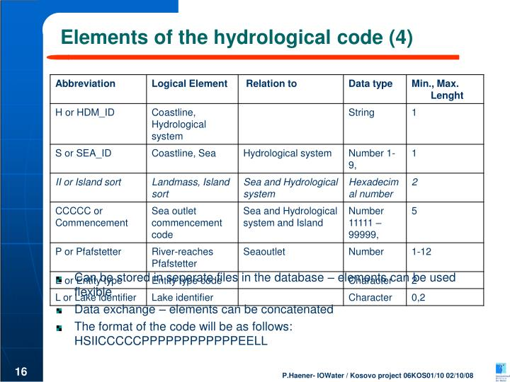 Elements of the hydrological code (4)