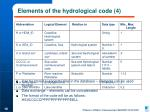 elements of the hydrological code 4