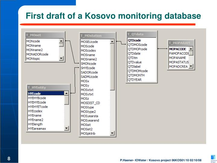 First draft of a Kosovo monitoring database