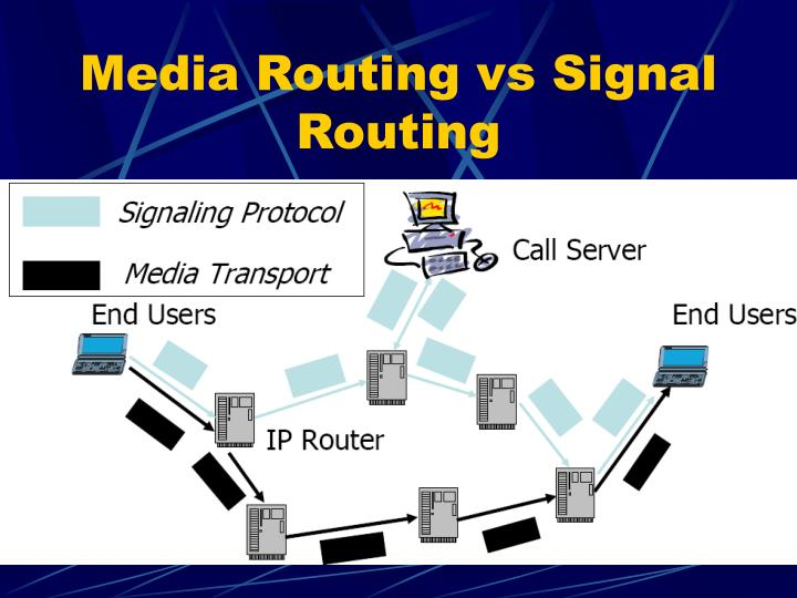 Media Routing vs Signal Routing