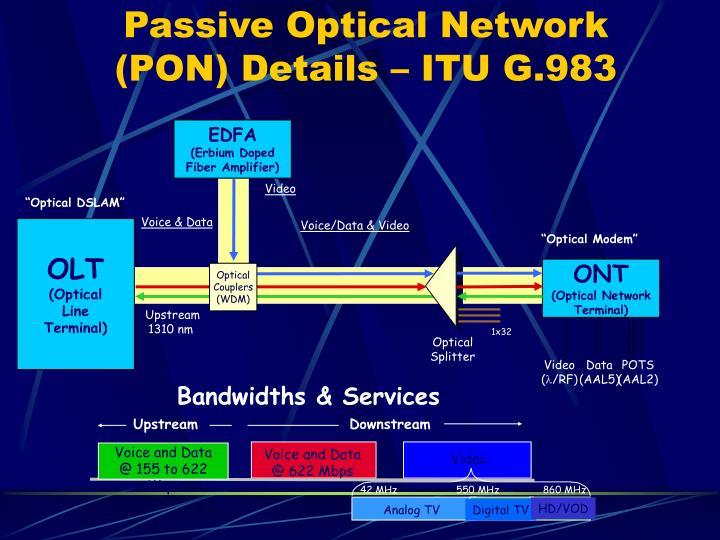 Bandwidths & Services
