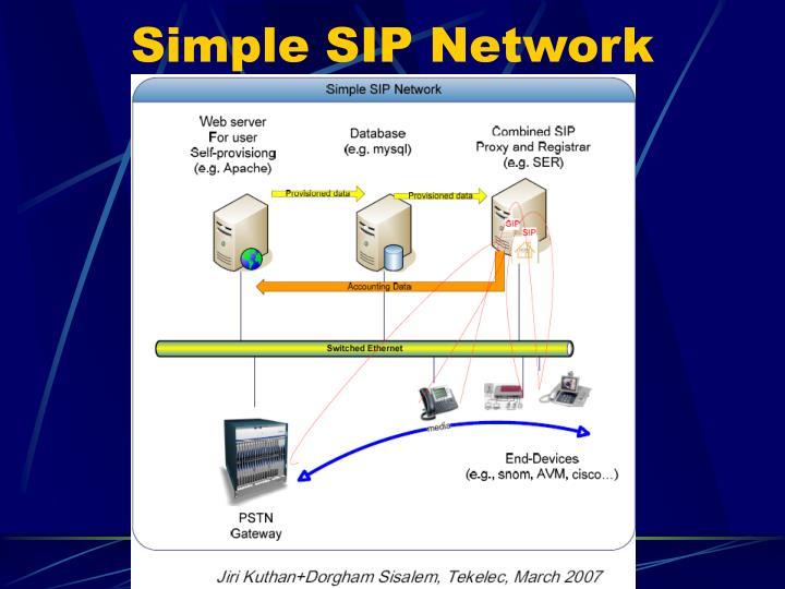 Simple SIP Network