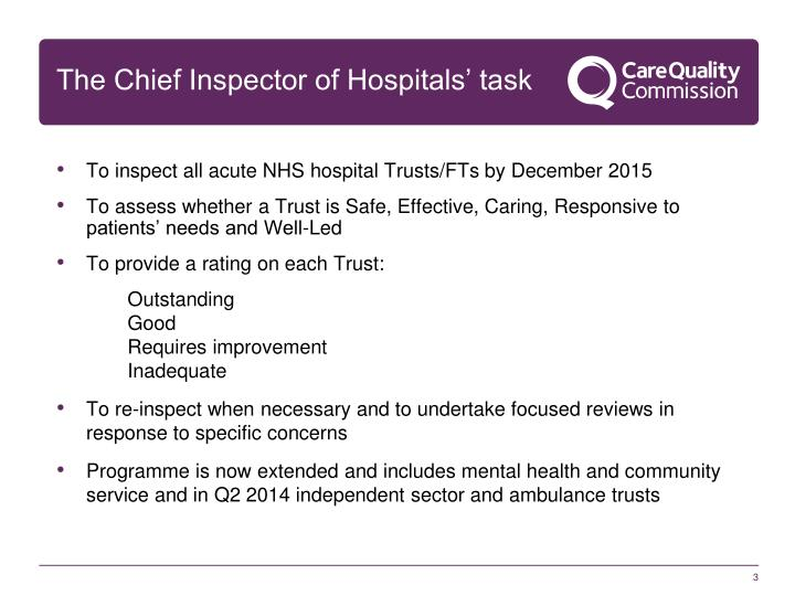 The Chief Inspector of Hospitals' task