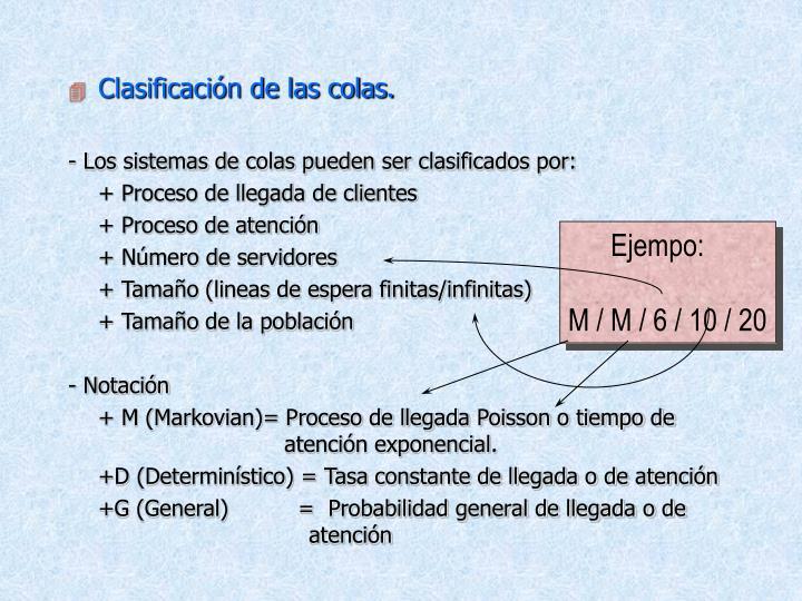 Clasificación de las colas.