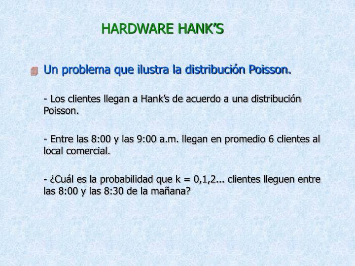 HARDWARE HANK'S