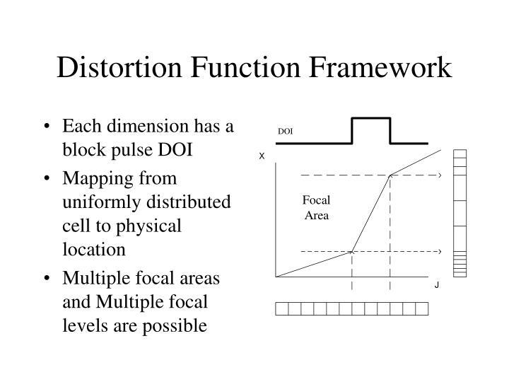Distortion Function Framework
