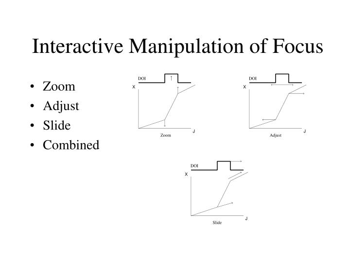 Interactive Manipulation of Focus