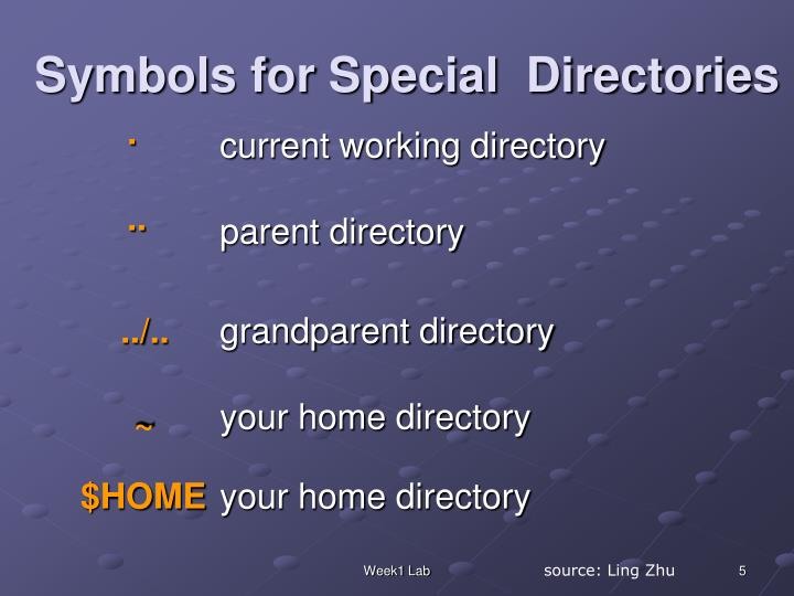 Symbols for Special  Directories