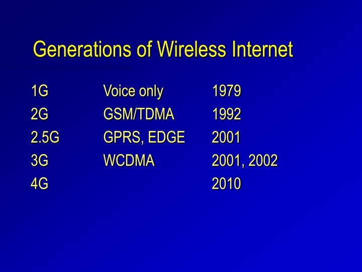 Generations of Wireless Internet