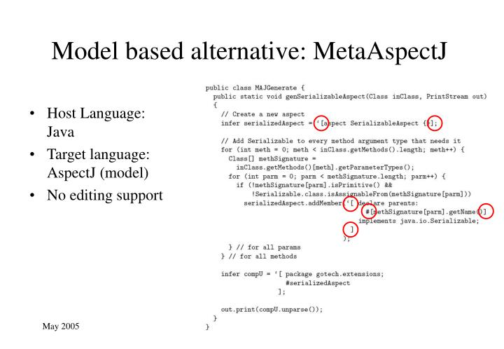 Model based alternative: MetaAspectJ