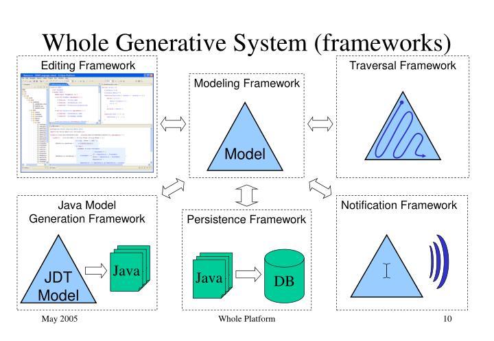 Traversal Framework