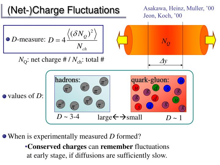 (Net-)Charge Fluctuations