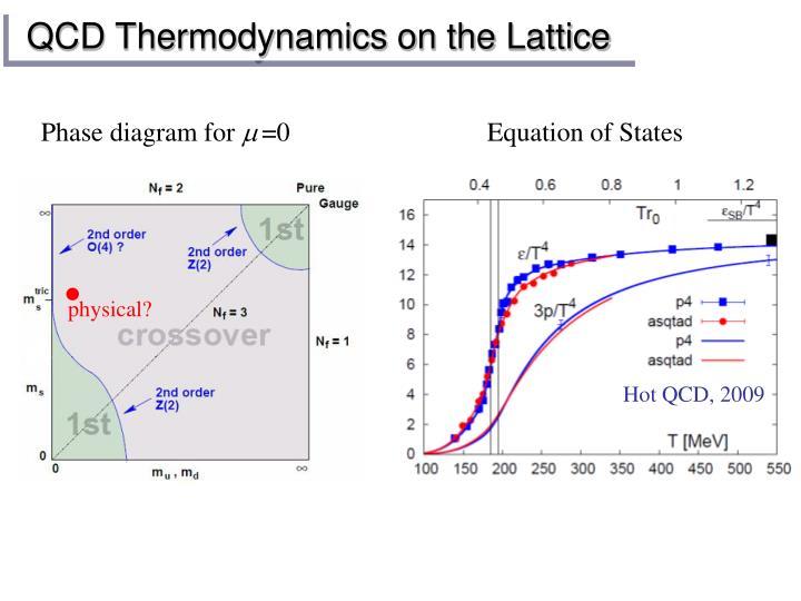 QCD Thermodynamics on the Lattice