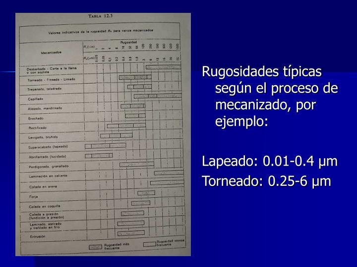 Rugosidades típicas según el proceso de mecanizado, por ejemplo: