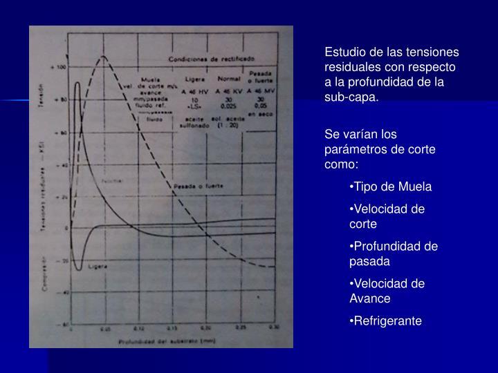 Estudio de las tensiones residuales con respecto a la profundidad de la sub-capa.