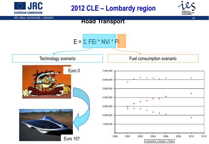 2012 CLE – Lombardy region