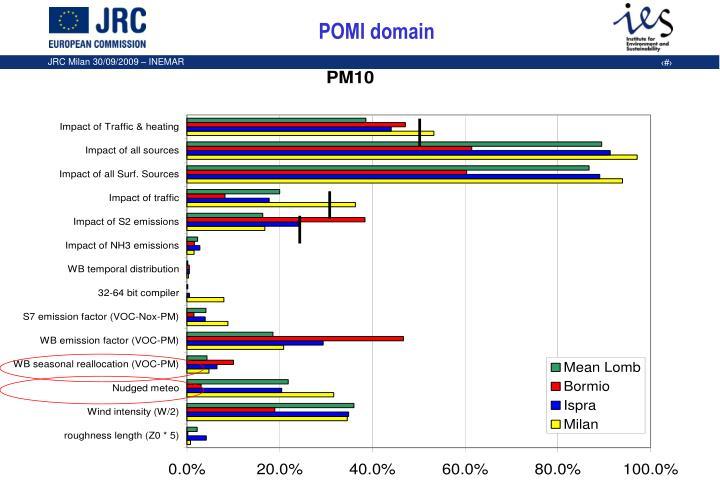 POMI domain