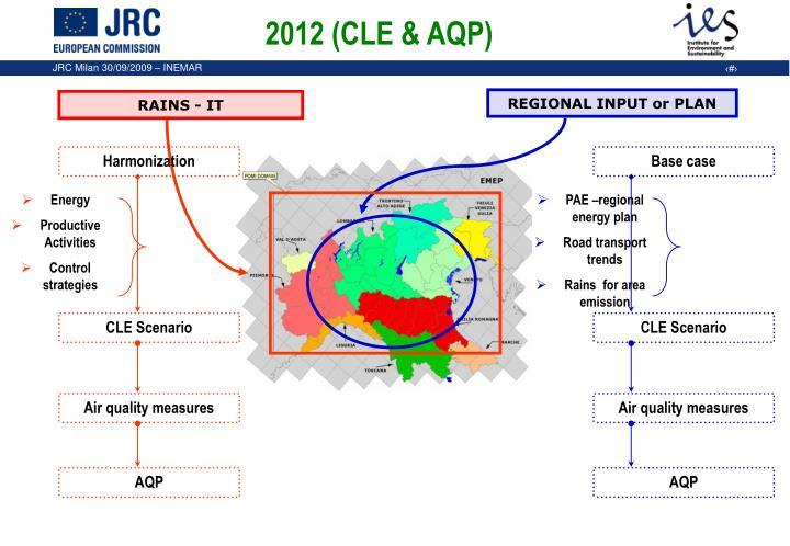 2012 (CLE & AQP)