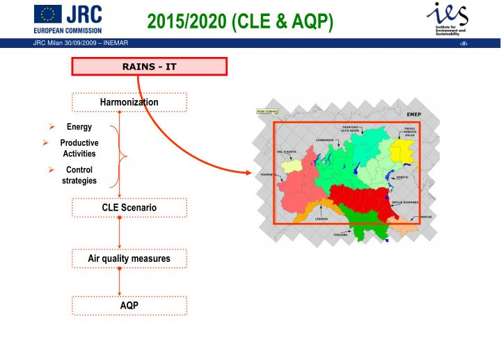 2015/2020 (CLE & AQP)