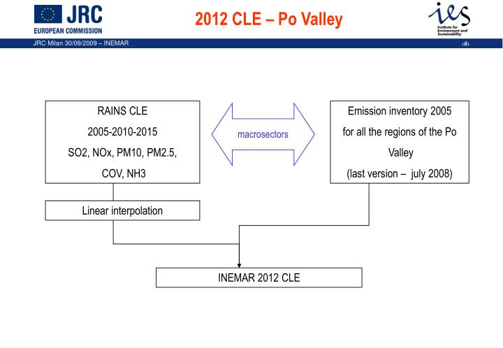 2012 CLE – Po Valley