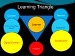 learning triangle