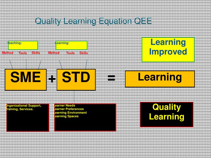 Quality Learning Equation QEE