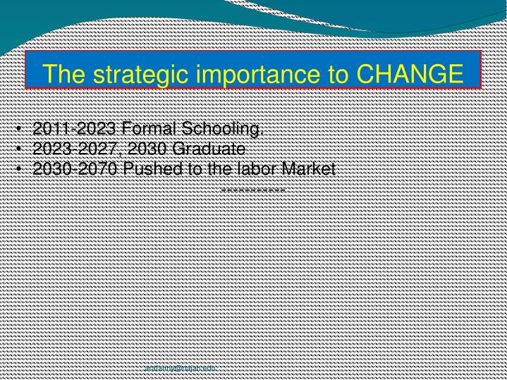 The strategic importance to CHANGE