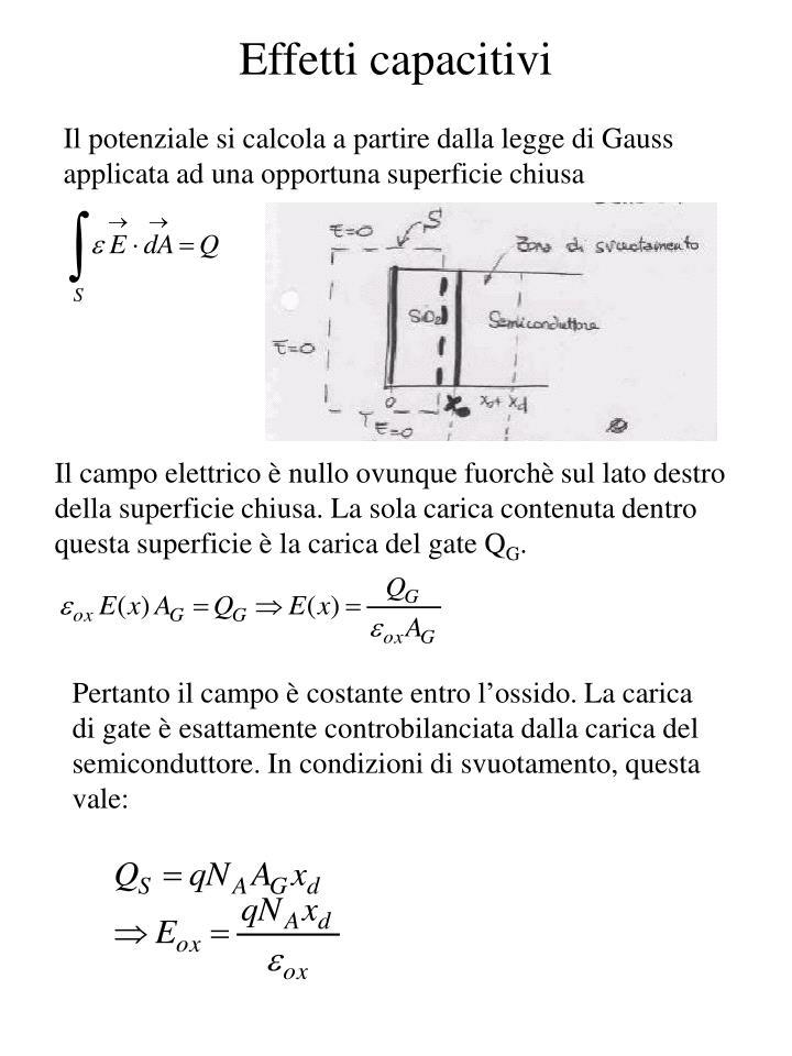 Il potenziale si calcola a partire dalla legge di Gauss applicata ad una opportuna superficie chiusa