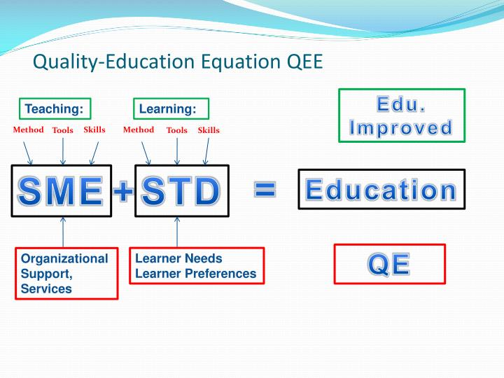 Quality-Education Equation QEE