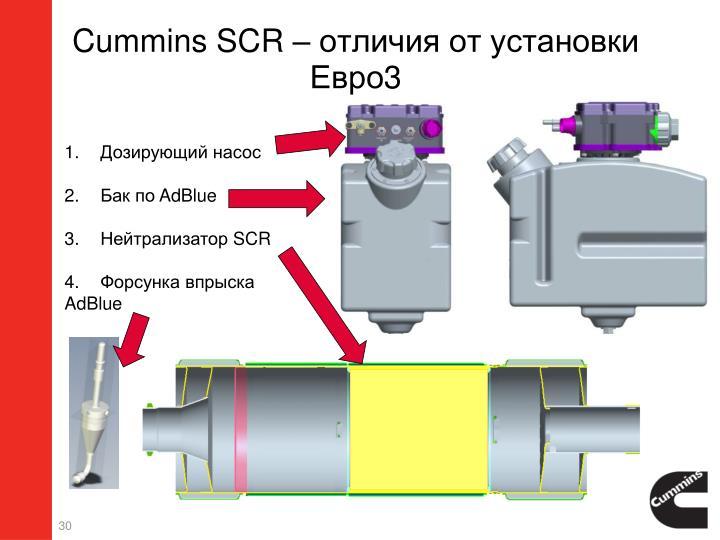 Cummins SCR