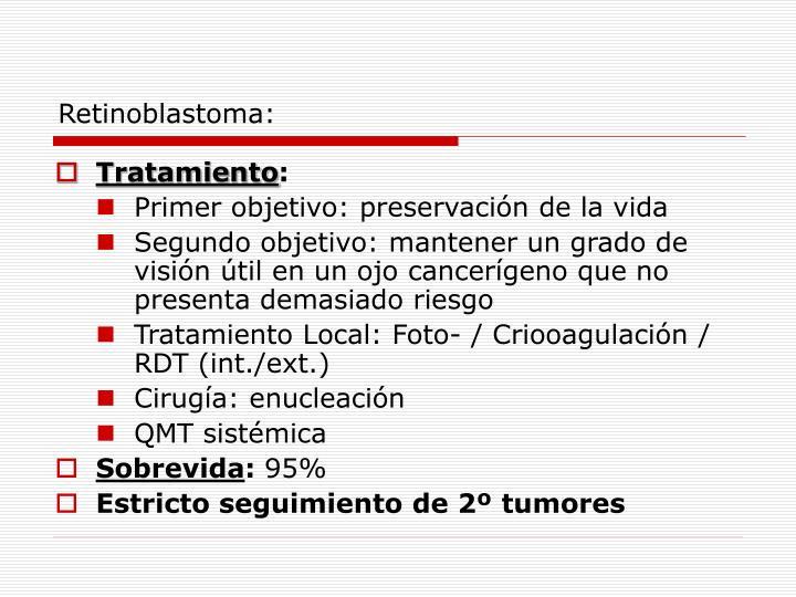 Retinoblastoma: