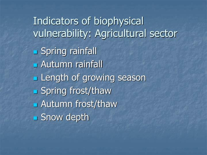 Indicators of biophysical vulnerability: Agricultural sector