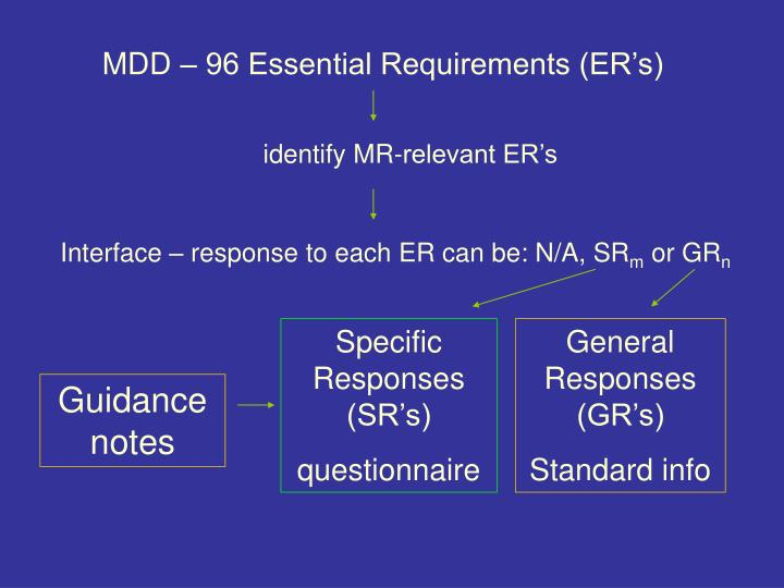 MDD – 96 Essential Requirements (ER's)