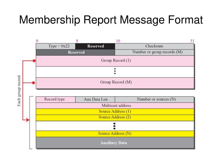 Membership Report Message Format