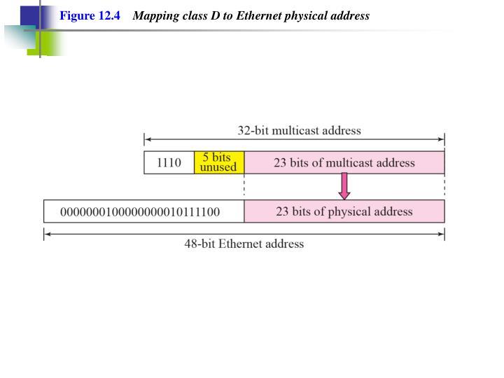 Figure 12.4