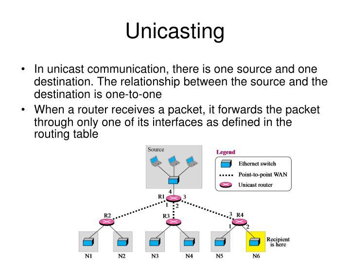 Unicasting