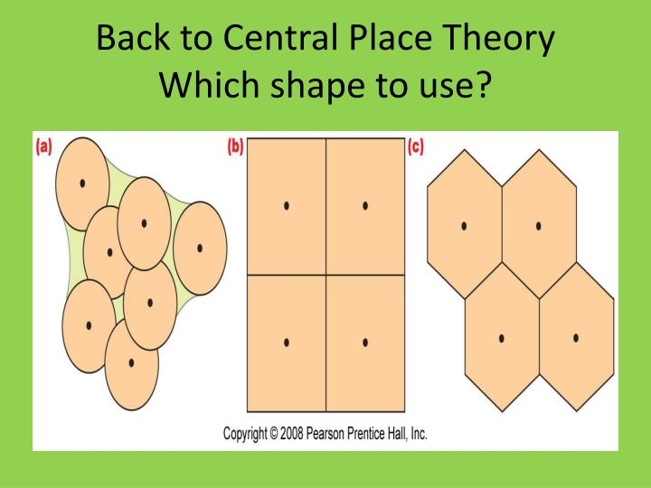 Back to Central Place Theory Which shape to use?