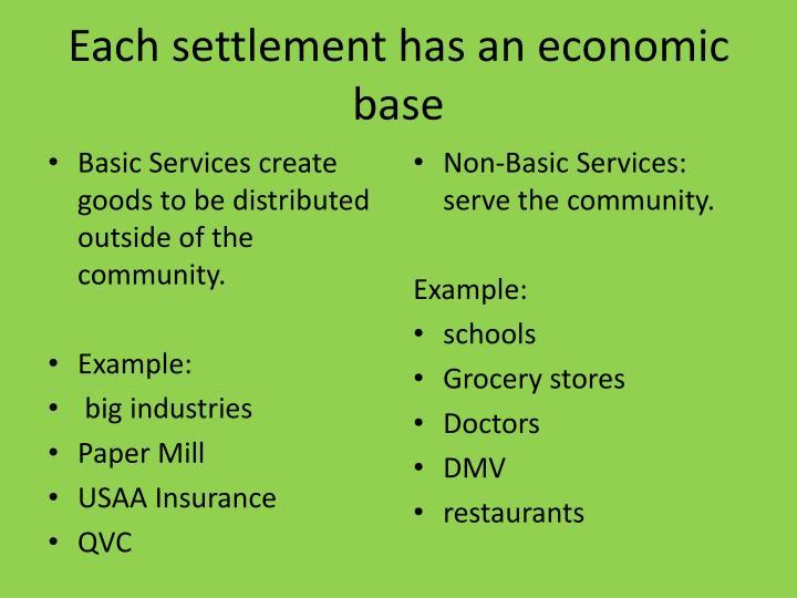 Each settlement has an economic base