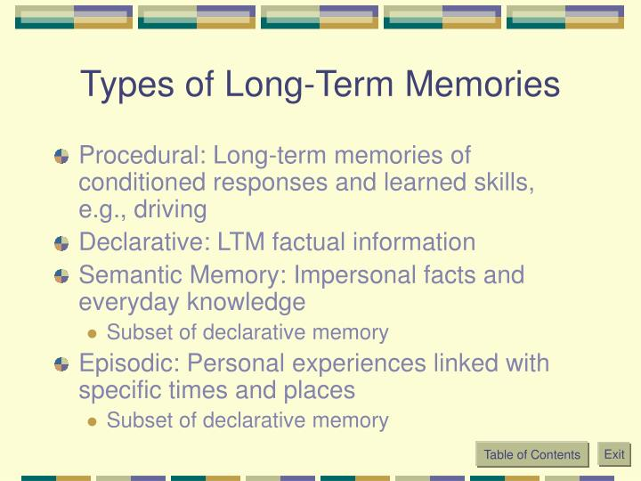 Types of Long-Term Memories