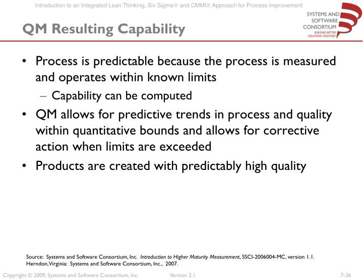 QM Resulting Capability